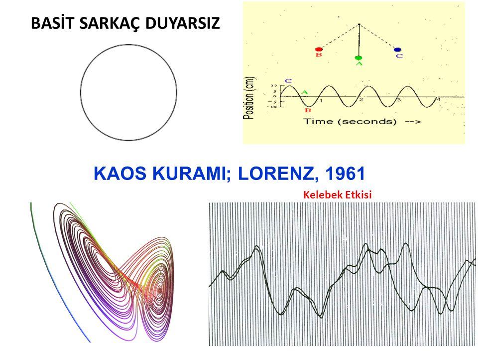 BASİT SARKAÇ DUYARSIZ KAOS KURAMI; LORENZ, 1961 Kelebek Etkisi
