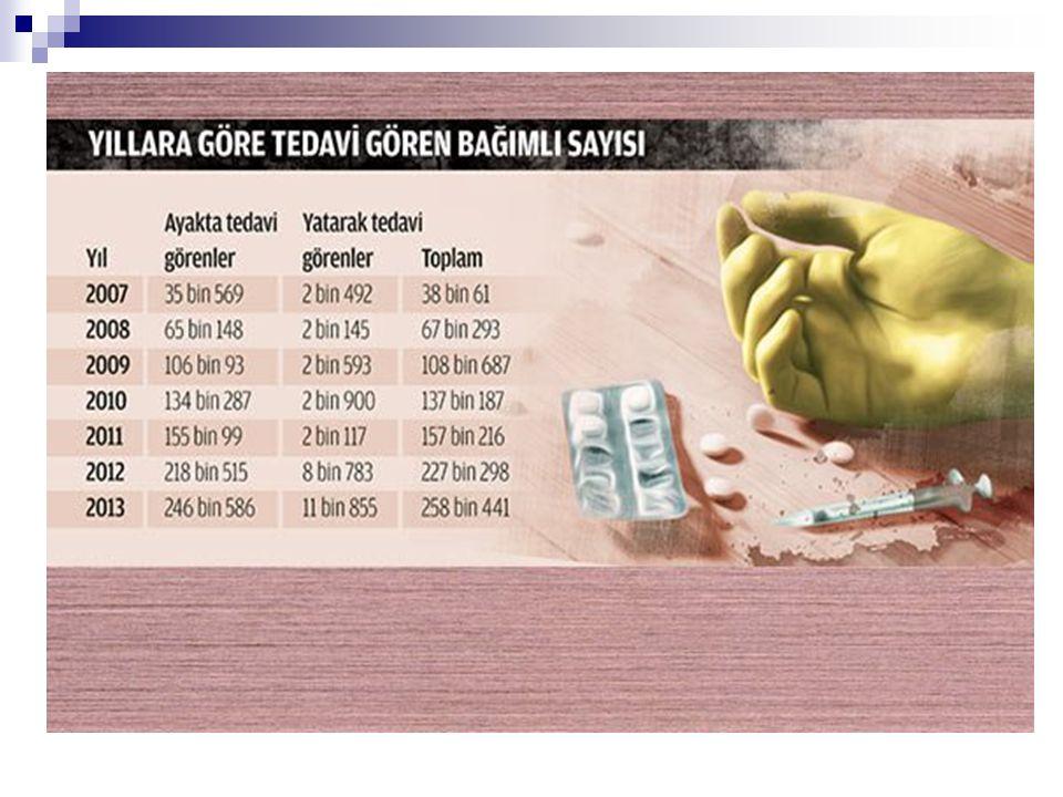 2007 yılında Türkiye genelinde AMATEM'lere 35. 569'ü ayaktan, 2