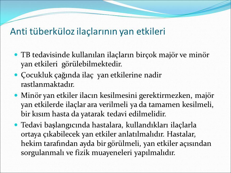 Anti tüberküloz ilaçlarının yan etkileri