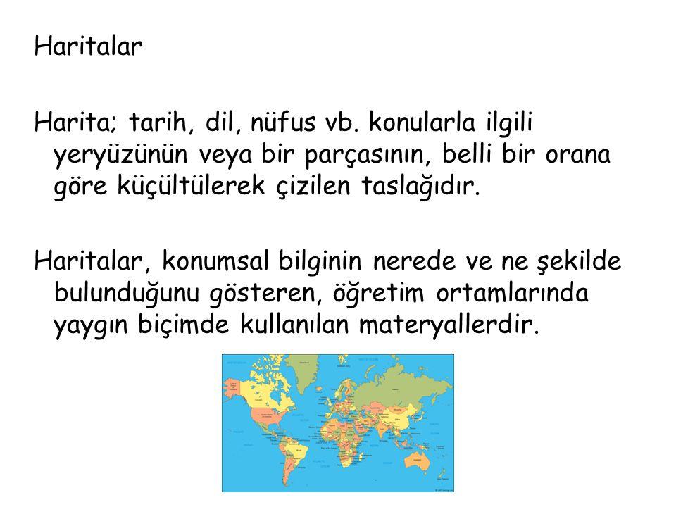 Haritalar Harita; tarih, dil, nüfus vb
