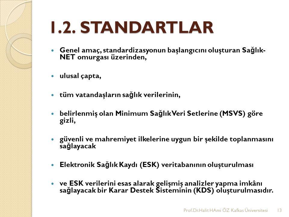 1.2. STANDARTLAR Genel amaç, standardizasyonun başlangıcını oluşturan Sağlık- NET omurgası üzerinden,