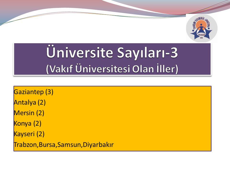 Üniversite Sayıları-3 (Vakıf Üniversitesi Olan İller)