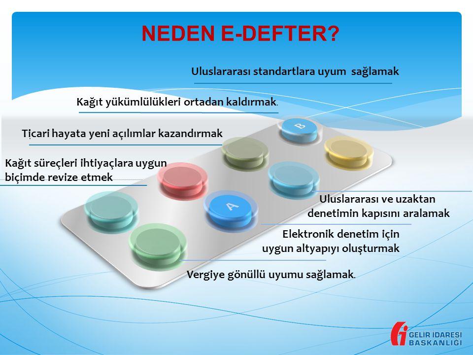 NEDEN E-DEFTER B A Uluslararası standartlara uyum sağlamak