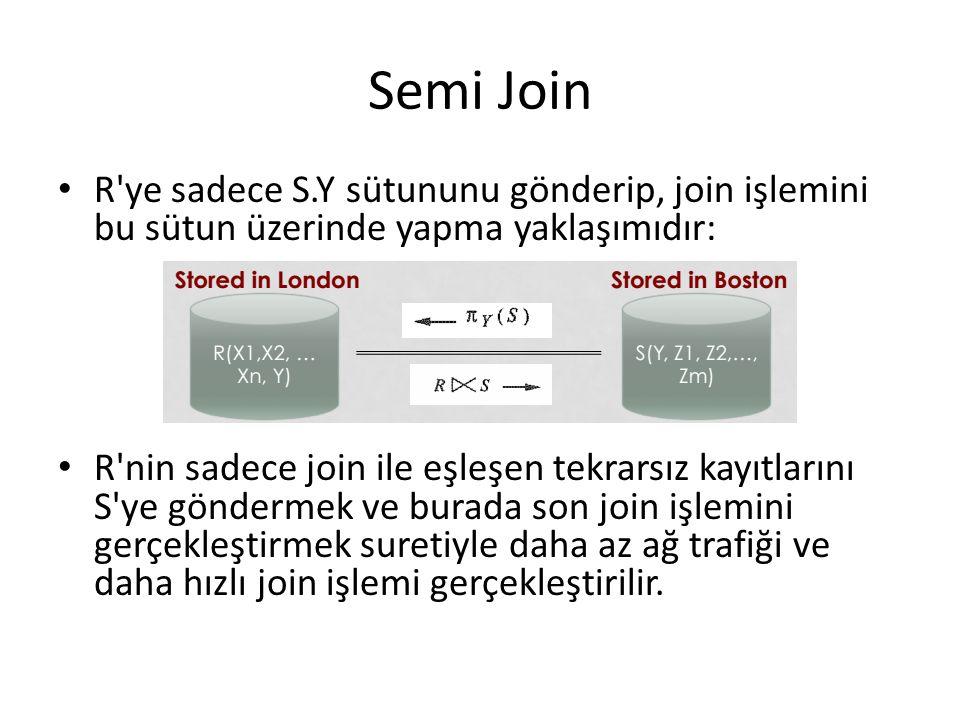Semi Join R ye sadece S.Y sütununu gönderip, join işlemini bu sütun üzerinde yapma yaklaşımıdır: