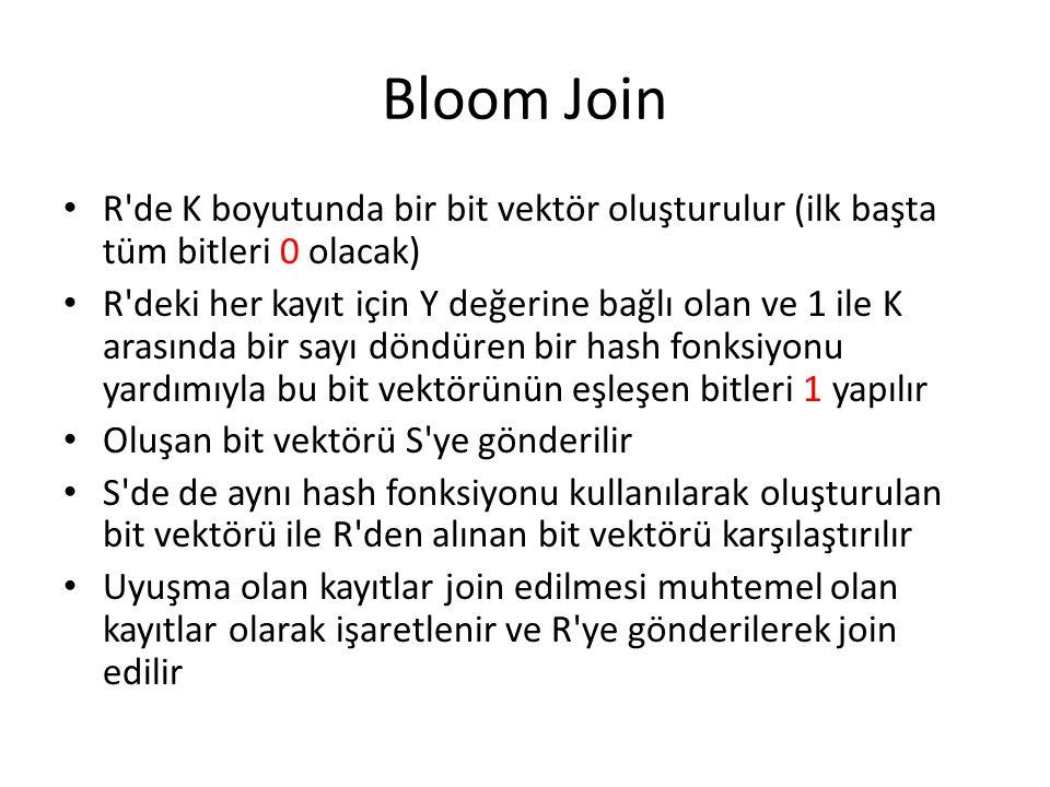 Bloom Join R de K boyutunda bir bit vektör oluşturulur (ilk başta tüm bitleri 0 olacak)