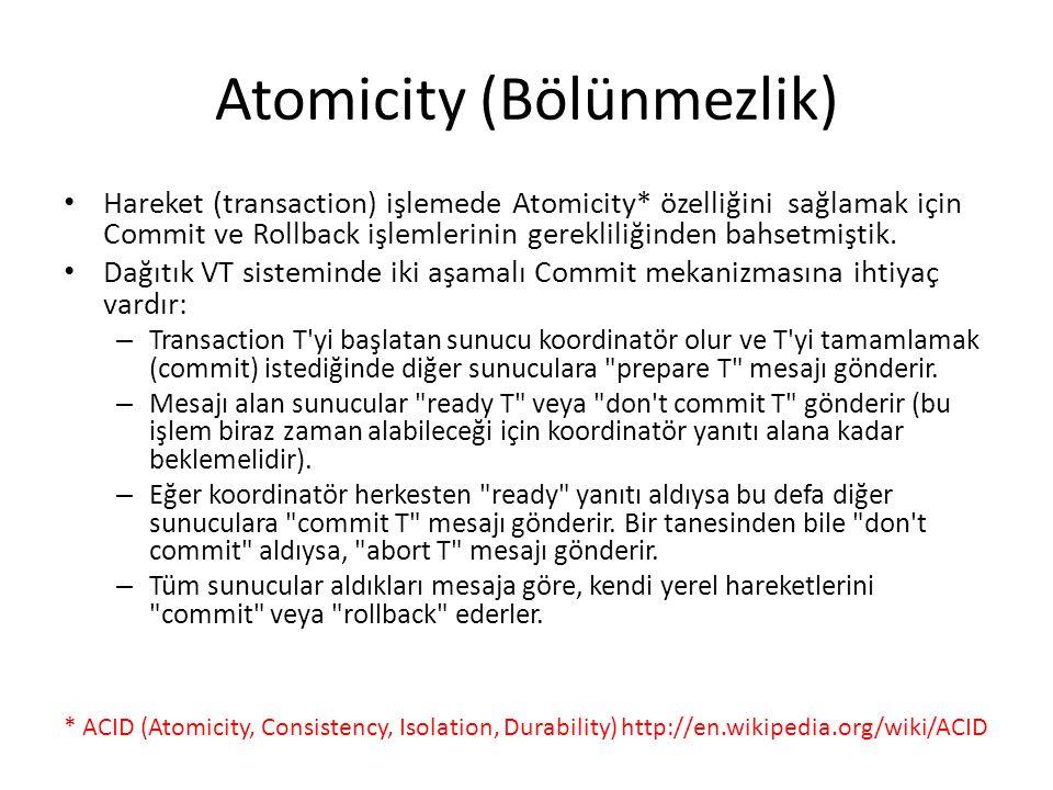 Atomicity (Bölünmezlik)
