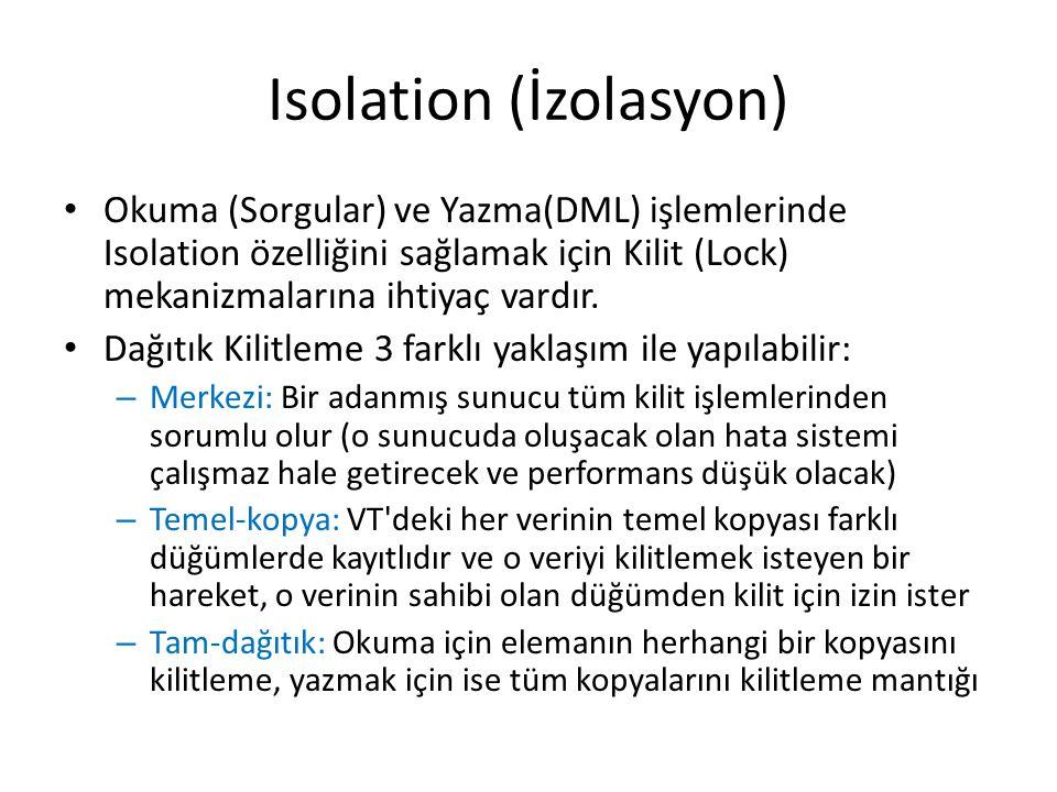 Isolation (İzolasyon)