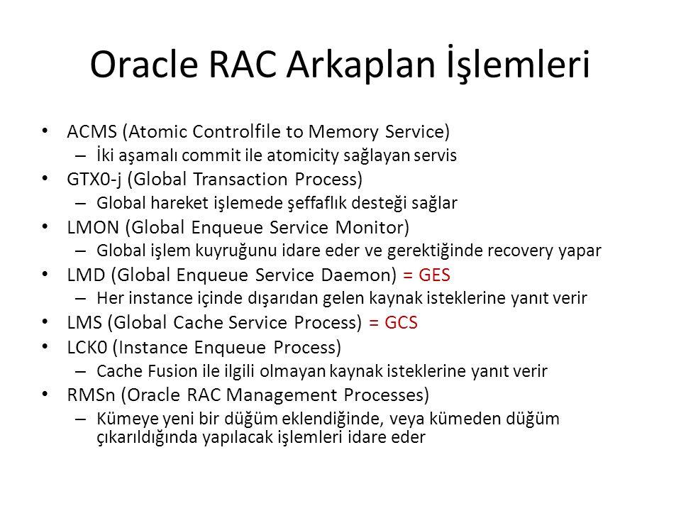 Oracle RAC Arkaplan İşlemleri