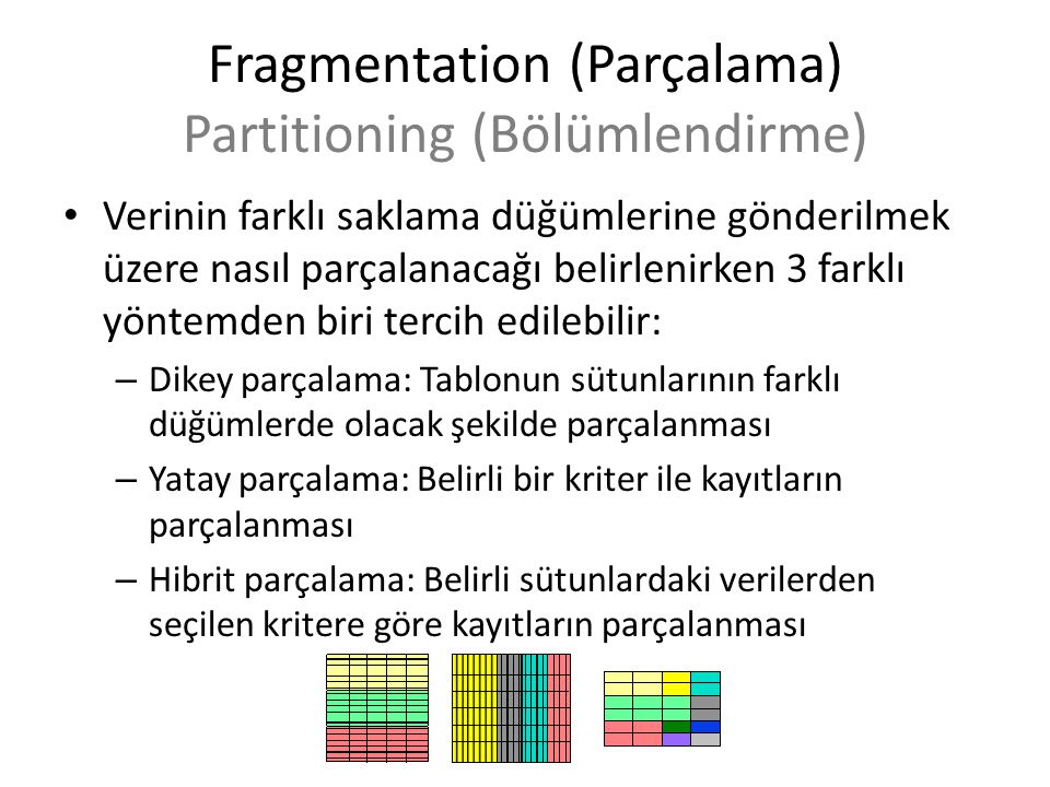 Fragmentation (Parçalama) Partitioning (Bölümlendirme)