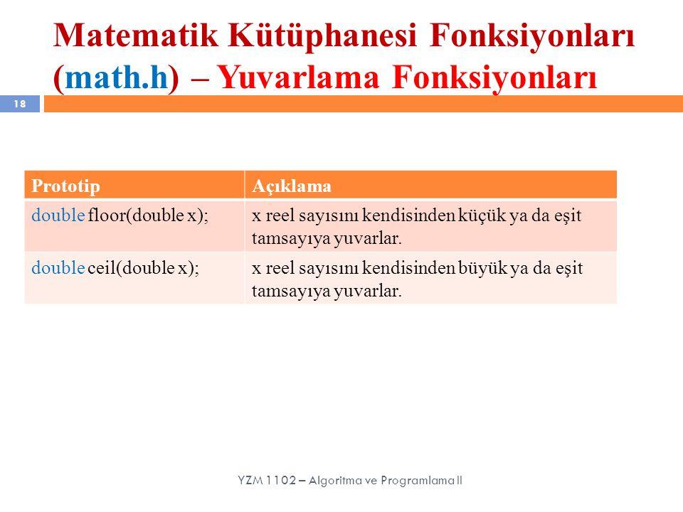 Matematik Kütüphanesi Fonksiyonları (math.h) – Yuvarlama Fonksiyonları