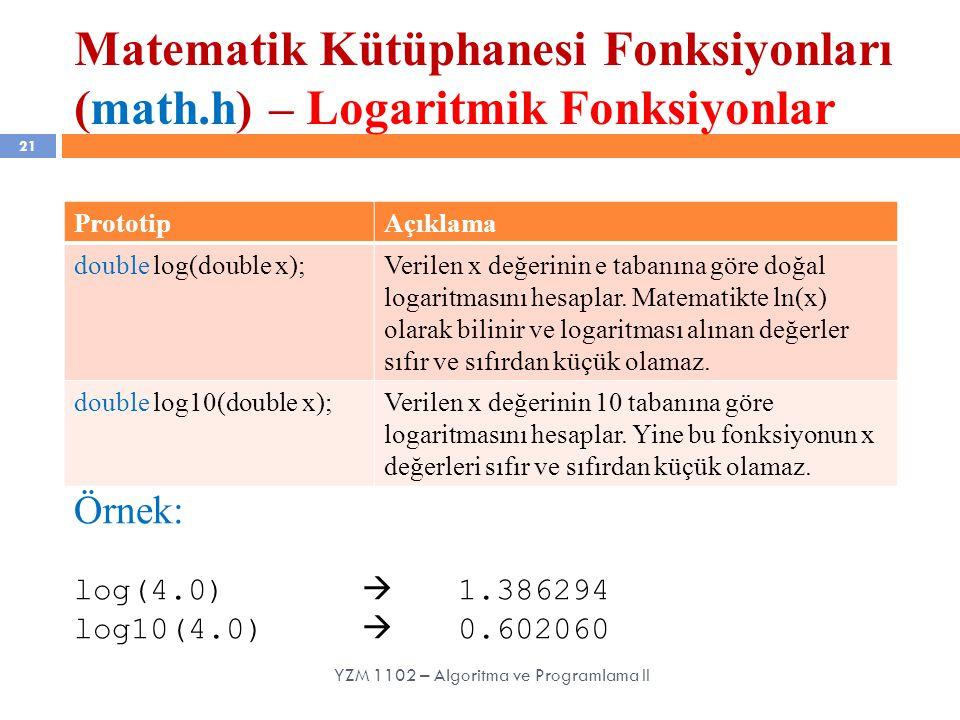 Matematik Kütüphanesi Fonksiyonları (math.h) – Logaritmik Fonksiyonlar