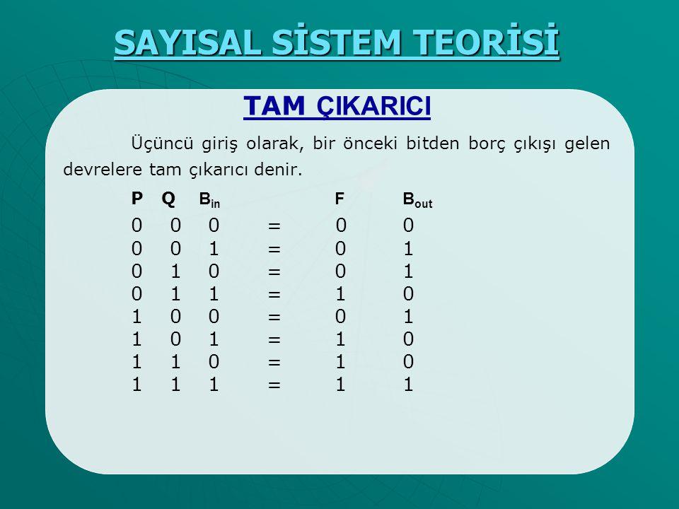 SAYISAL SİSTEM TEORİSİ