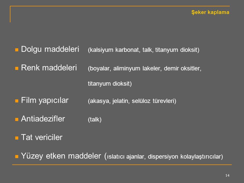 Dolgu maddeleri (kalsiyum karbonat, talk, titanyum dioksit)