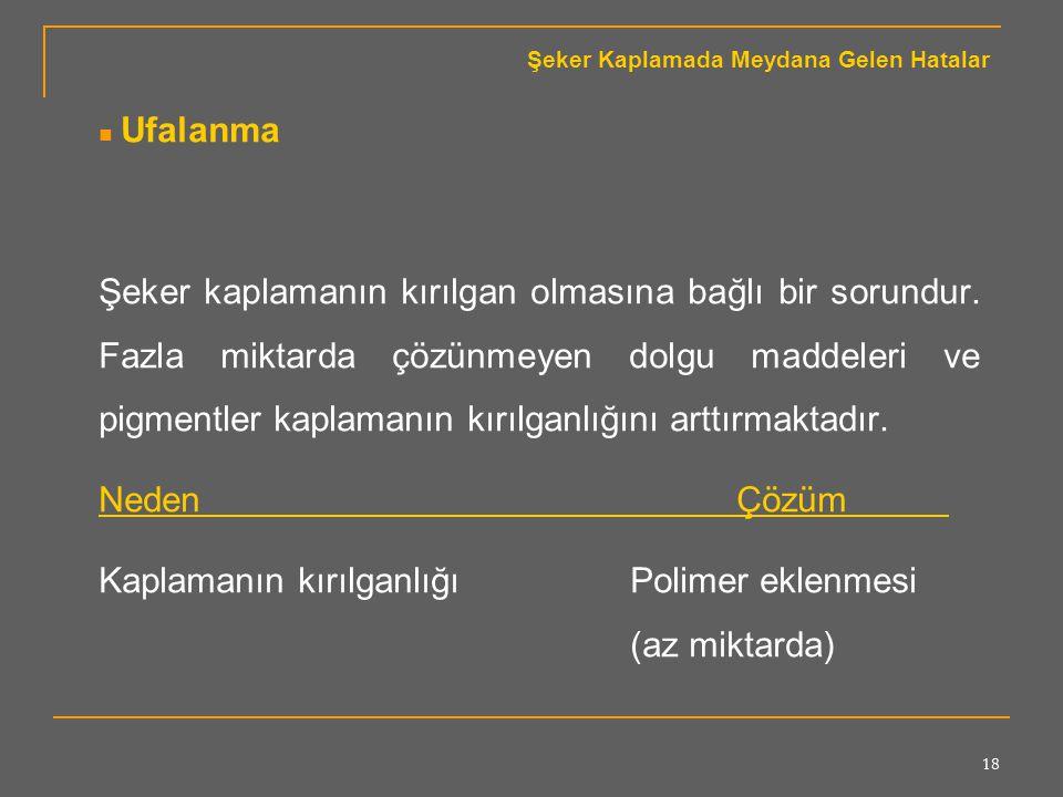 Kaplamanın kırılganlığı Polimer eklenmesi (az miktarda)