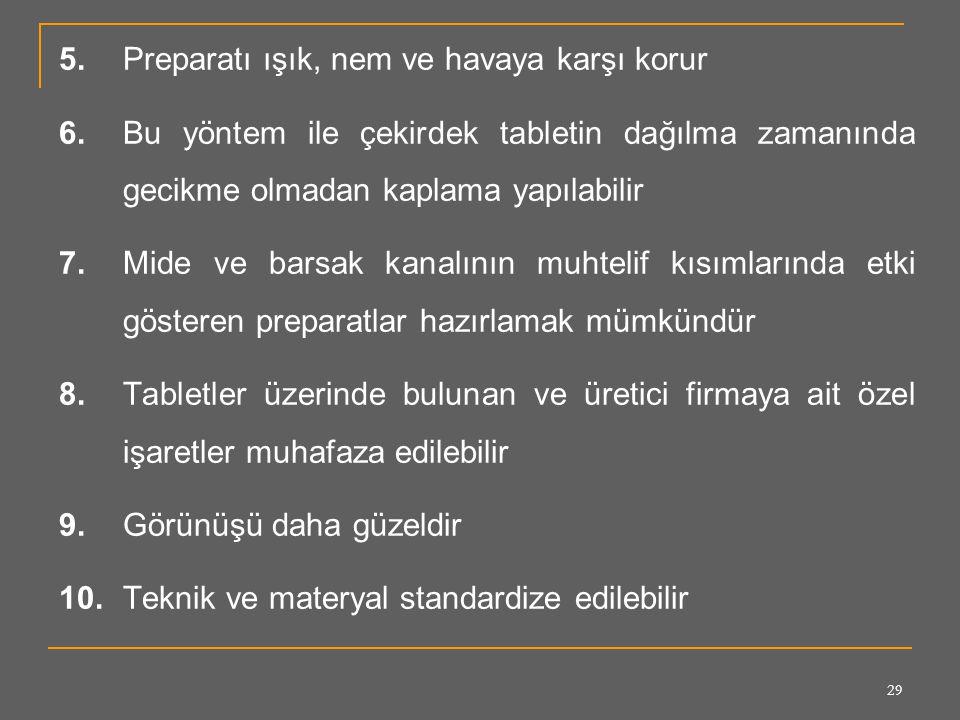 5. Preparatı ışık, nem ve havaya karşı korur