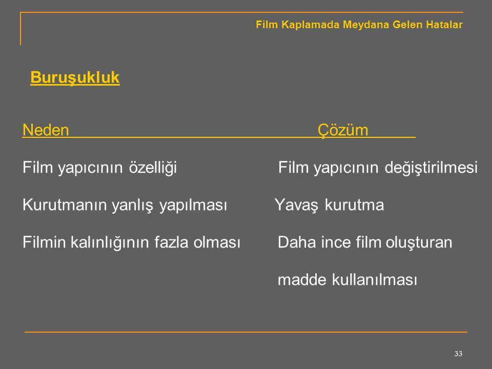 Film yapıcının özelliği Film yapıcının değiştirilmesi