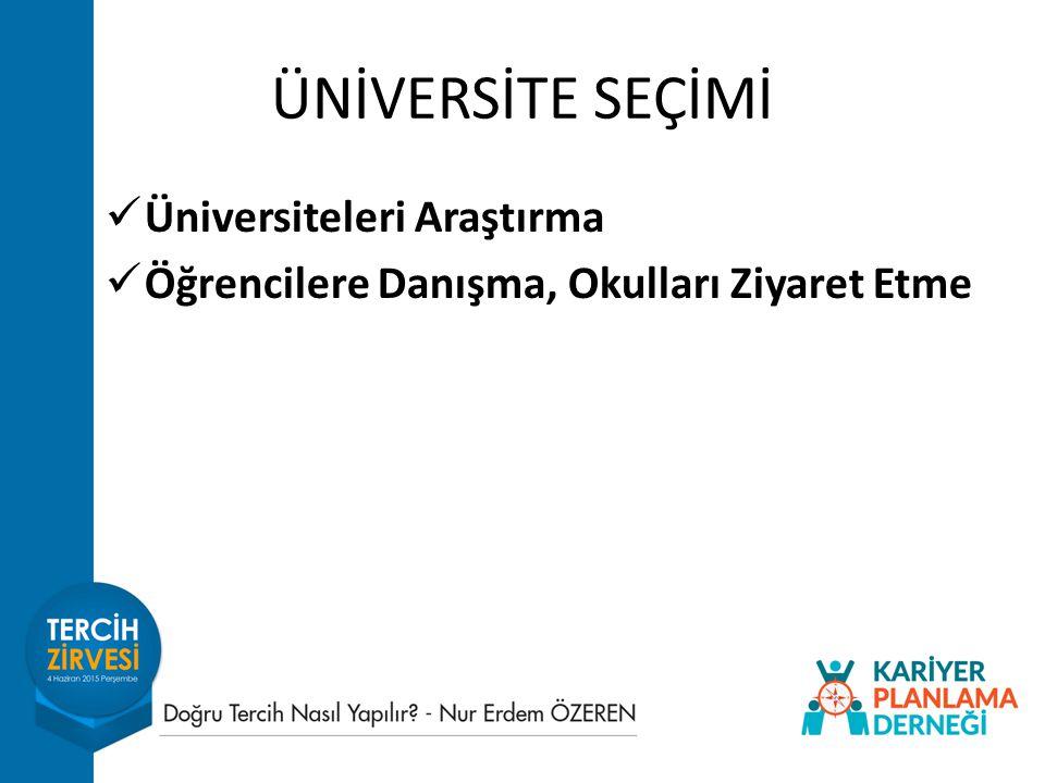 ÜNİVERSİTE SEÇİMİ Üniversiteleri Araştırma