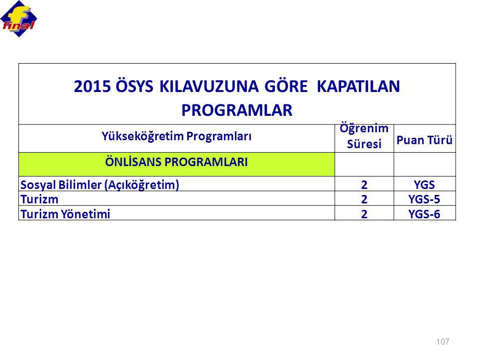 2015 ÖSYS KILAVUZUNA GÖRE KAPATILAN Yükseköğretim Programları
