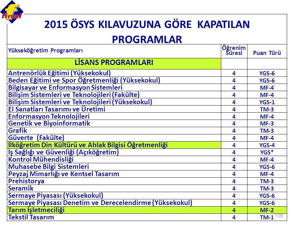 2015 ÖSYS KILAVUZUNA GÖRE KAPATILAN
