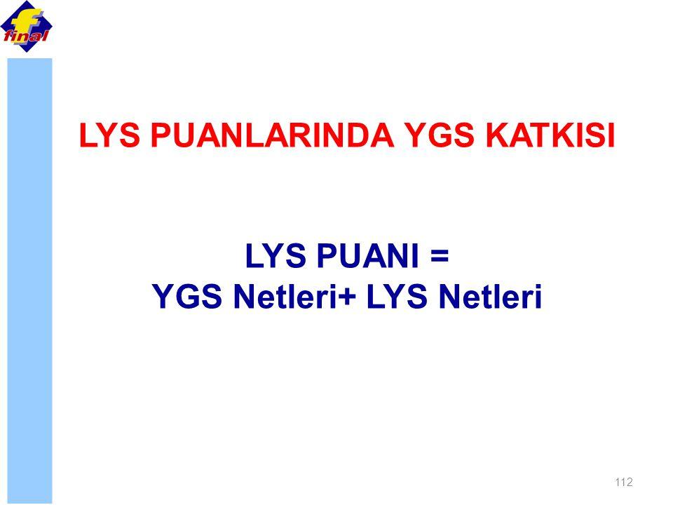 LYS PUANLARINDA YGS KATKISI YGS Netleri+ LYS Netleri