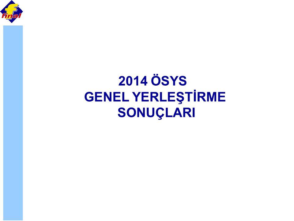 2014 ÖSYS GENEL YERLEŞTİRME SONUÇLARI