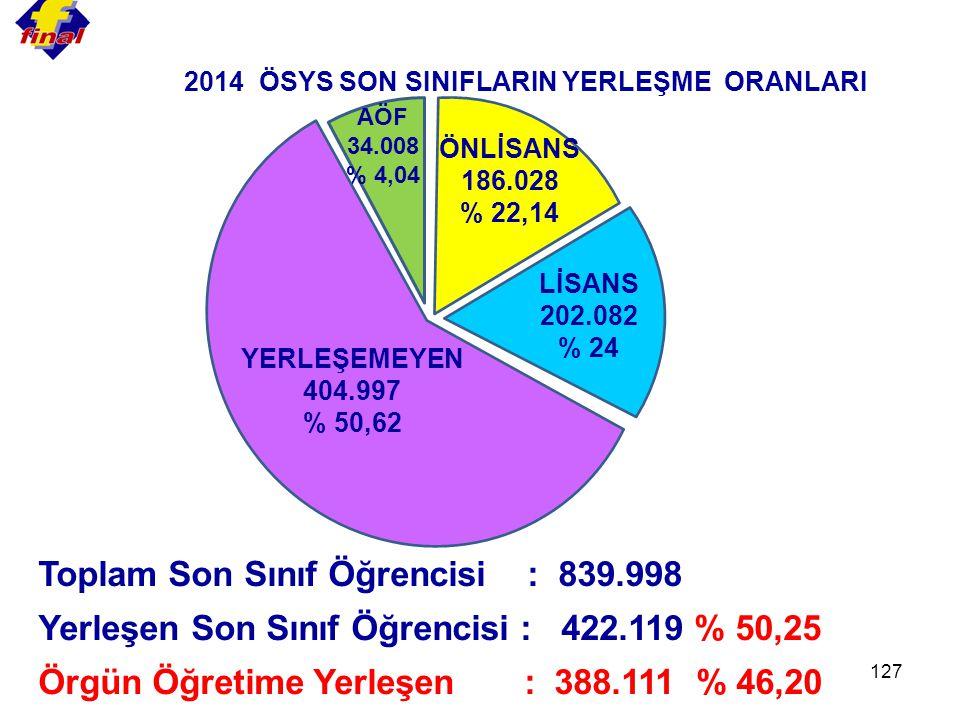 2014 ÖSYS SON SINIFLARIN YERLEŞME ORANLARI