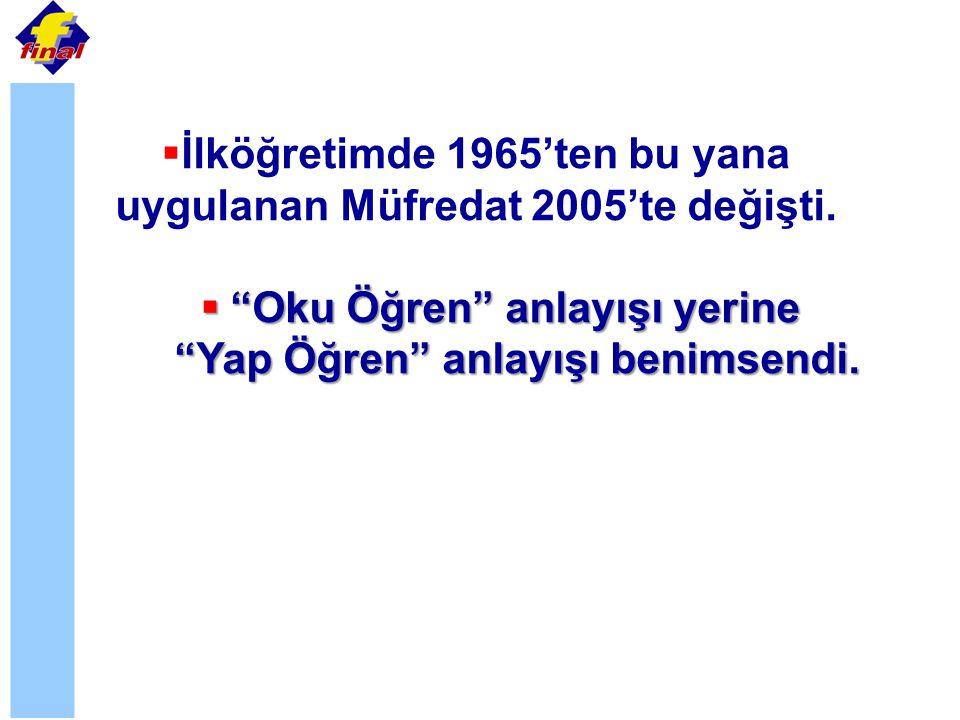 İlköğretimde 1965'ten bu yana uygulanan Müfredat 2005'te değişti.