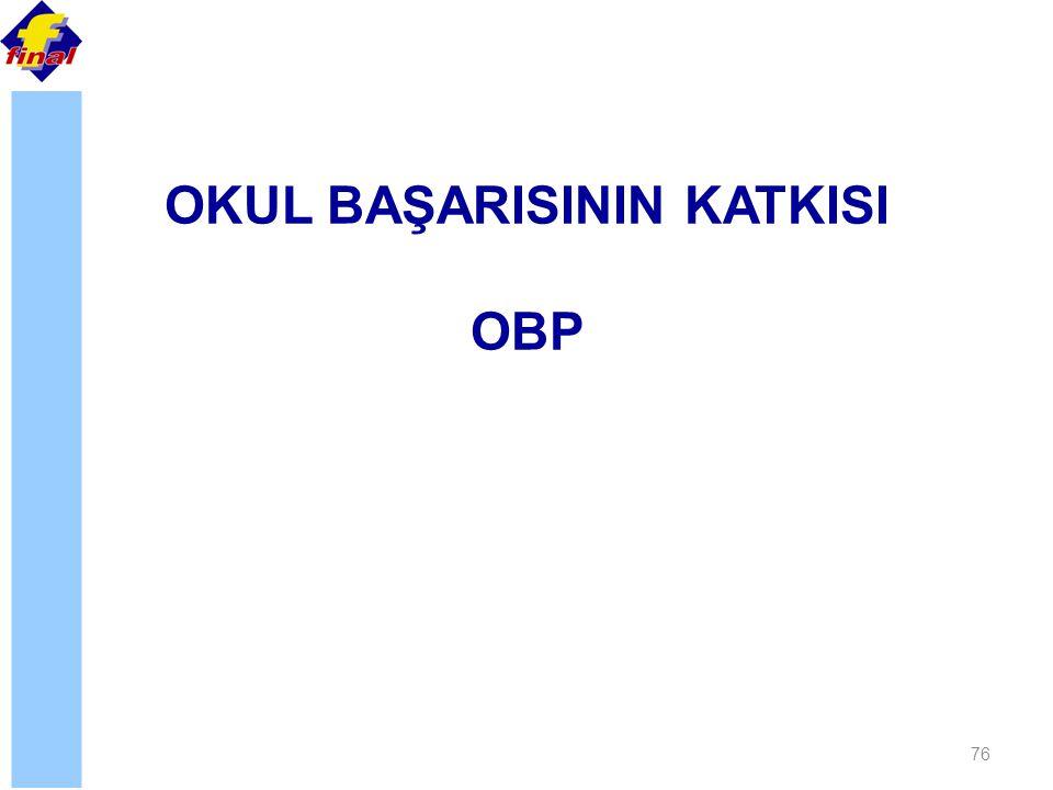 OKUL BAŞARISININ KATKISI