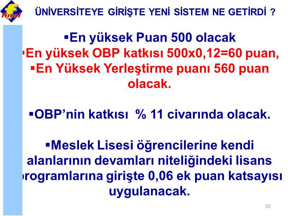 En yüksek OBP katkısı 500x0,12=60 puan,