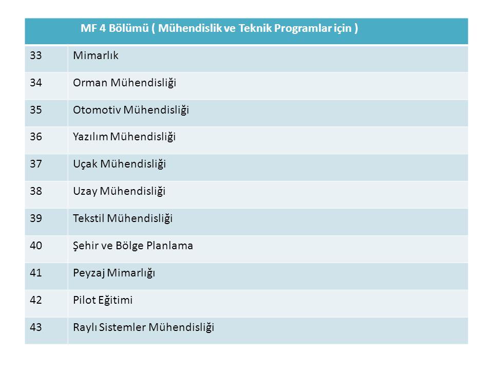 MF 4 Bölümü ( Mühendislik ve Teknik Programlar için )