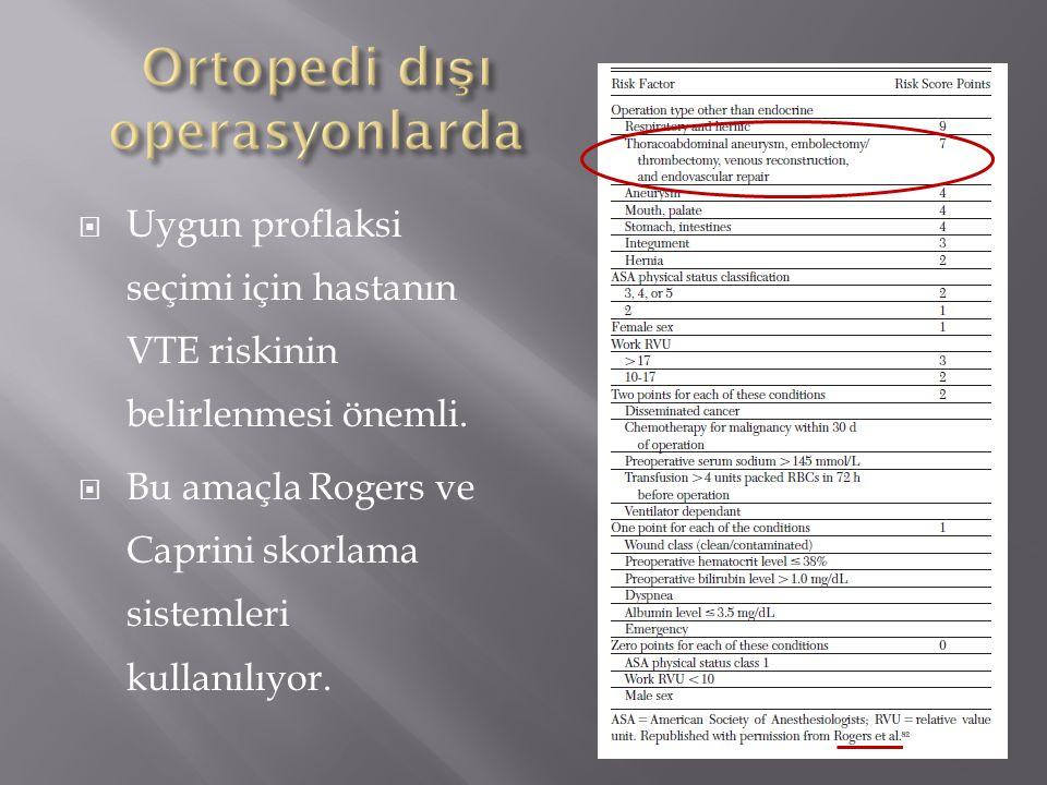 Ortopedi dışı operasyonlarda