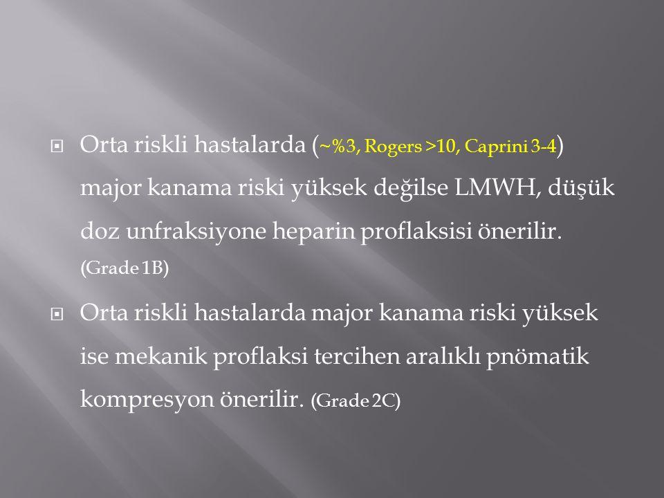 Orta riskli hastalarda (~%3, Rogers >10, Caprini 3-4) major kanama riski yüksek değilse LMWH, düşük doz unfraksiyone heparin proflaksisi önerilir. (Grade 1B)