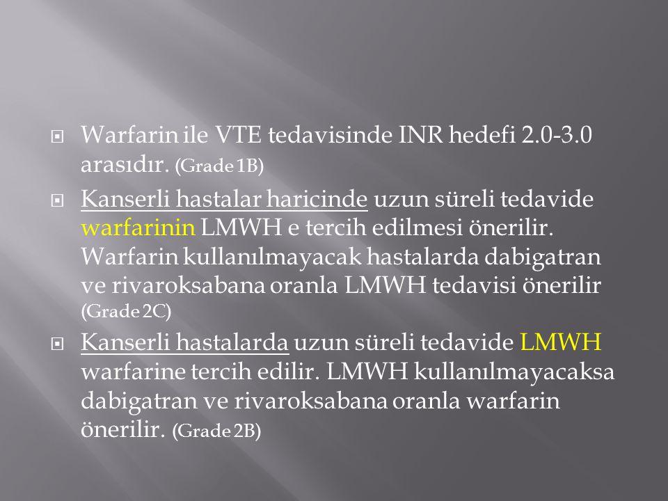 Warfarin ile VTE tedavisinde INR hedefi 2.0-3.0 arasıdır. (Grade 1B)