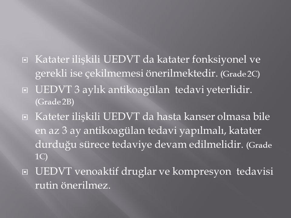 Katater ilişkili UEDVT da katater fonksiyonel ve gerekli ise çekilmemesi önerilmektedir. (Grade 2C)