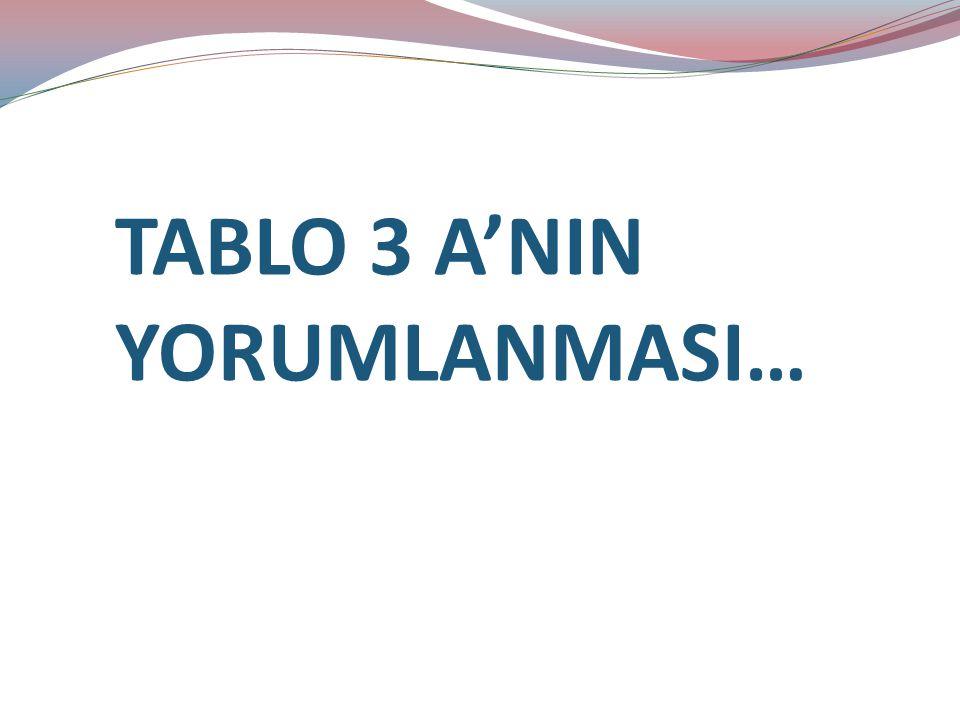 TABLO 3 A'NIN YORUMLANMASI…