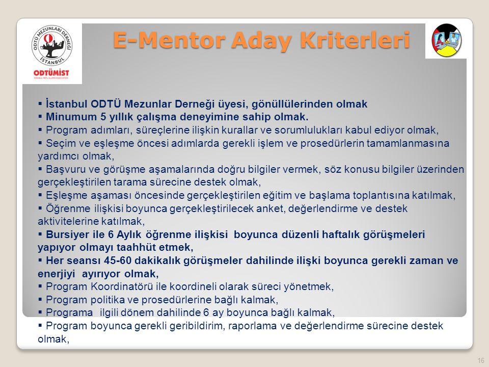 E-Mentor Aday Kriterleri