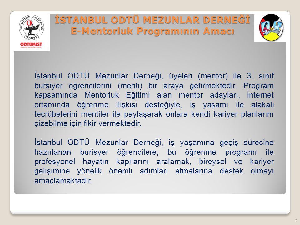 İSTANBUL ODTÜ MEZUNLAR DERNEĞİ E-Mentorluk Programının Amacı
