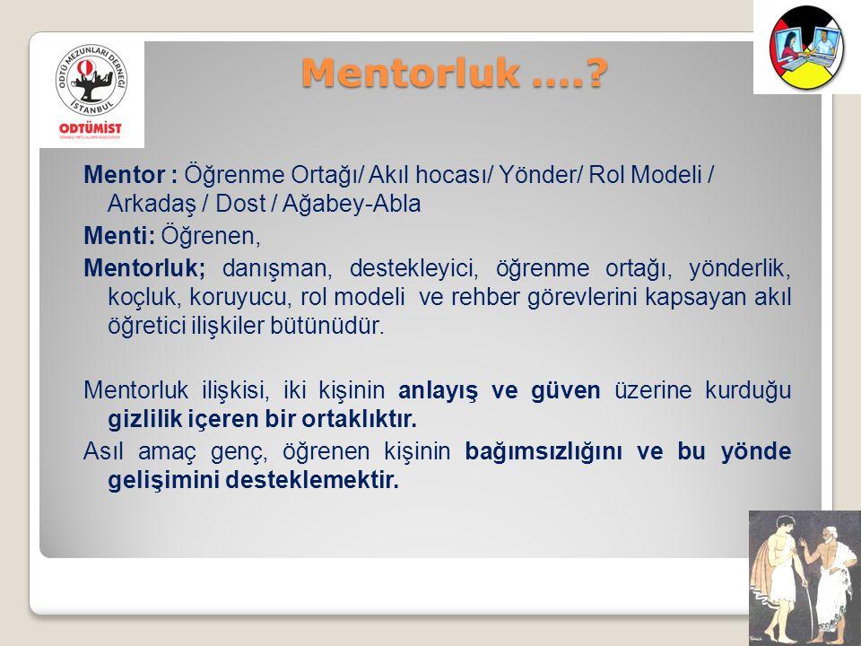 Mentorluk …. Mentor : Öğrenme Ortağı/ Akıl hocası/ Yönder/ Rol Modeli / Arkadaş / Dost / Ağabey-Abla.