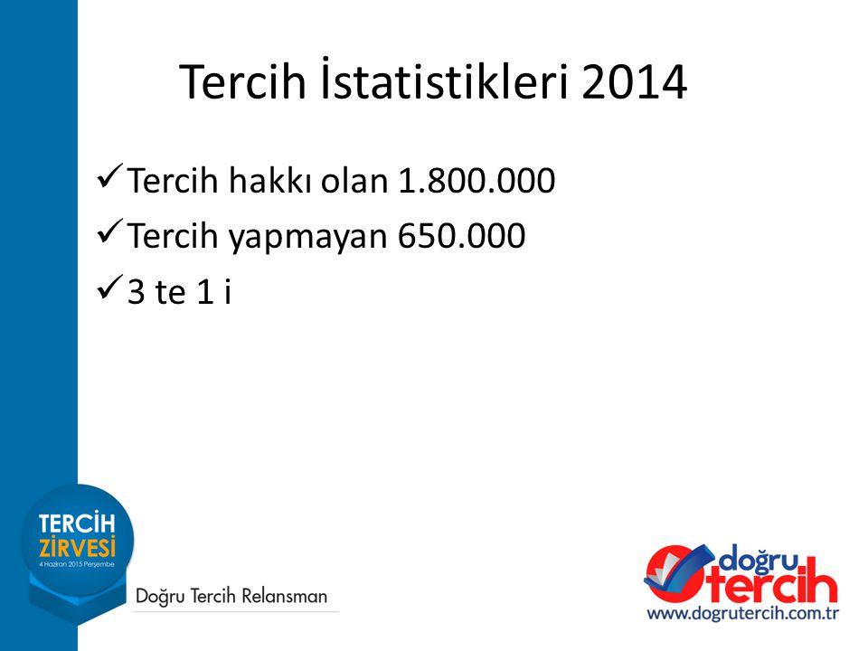 Tercih İstatistikleri 2014