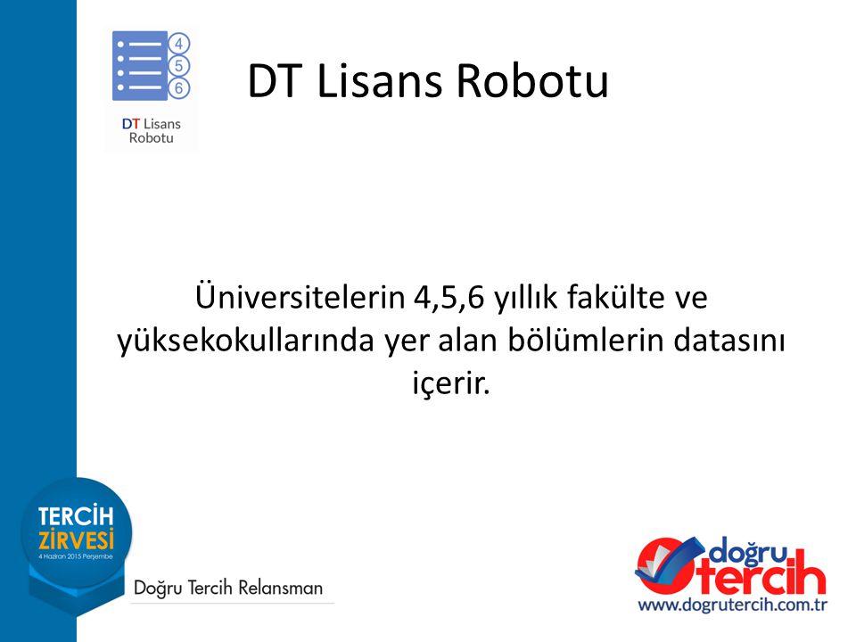 DT Lisans Robotu Üniversitelerin 4,5,6 yıllık fakülte ve yüksekokullarında yer alan bölümlerin datasını.