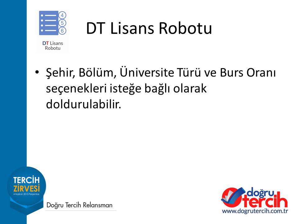 DT Lisans Robotu Şehir, Bölüm, Üniversite Türü ve Burs Oranı seçenekleri isteğe bağlı olarak doldurulabilir.