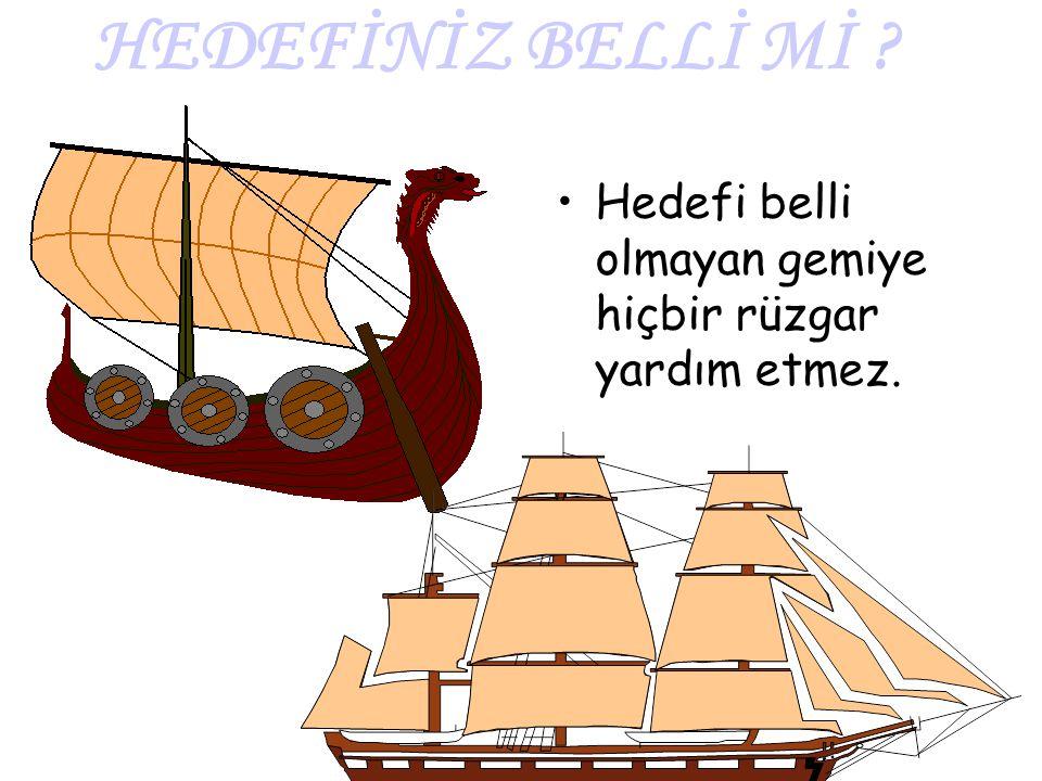 HEDEFİNİZ BELLİ Mİ Hedefi belli olmayan gemiye hiçbir rüzgar yardım etmez.