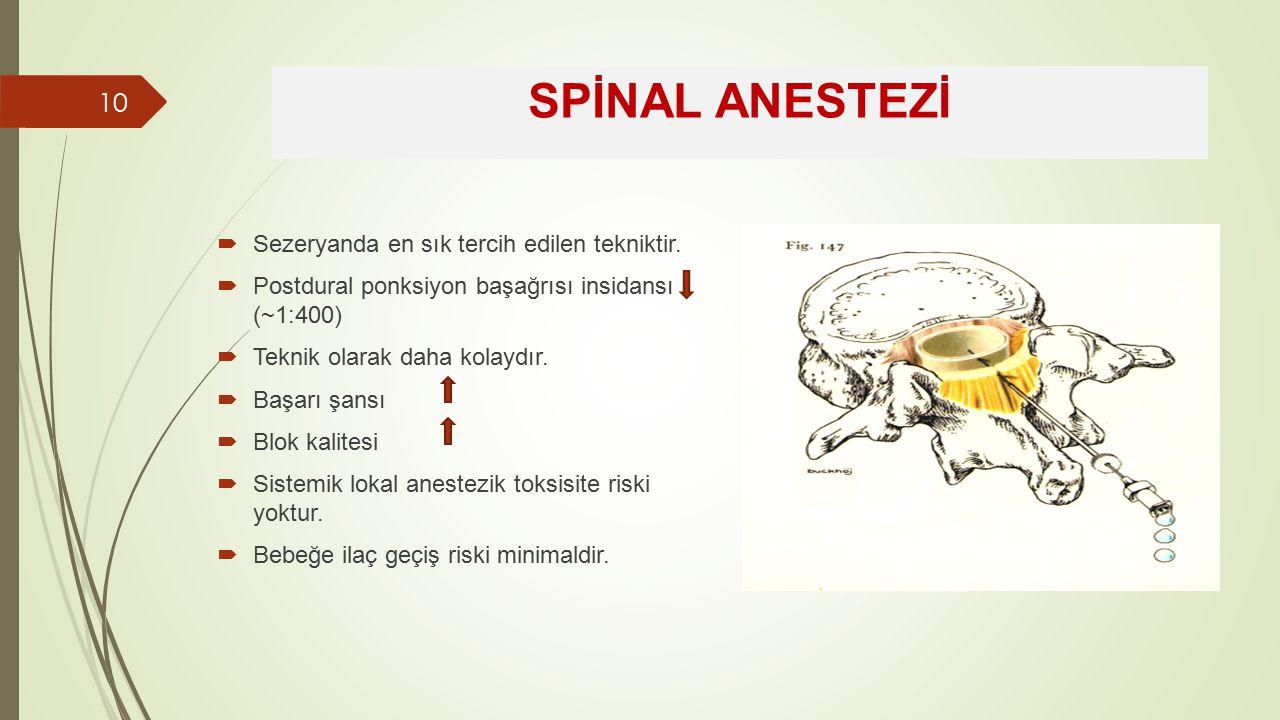 SPİNAL ANESTEZİ Sezeryanda en sık tercih edilen tekniktir.