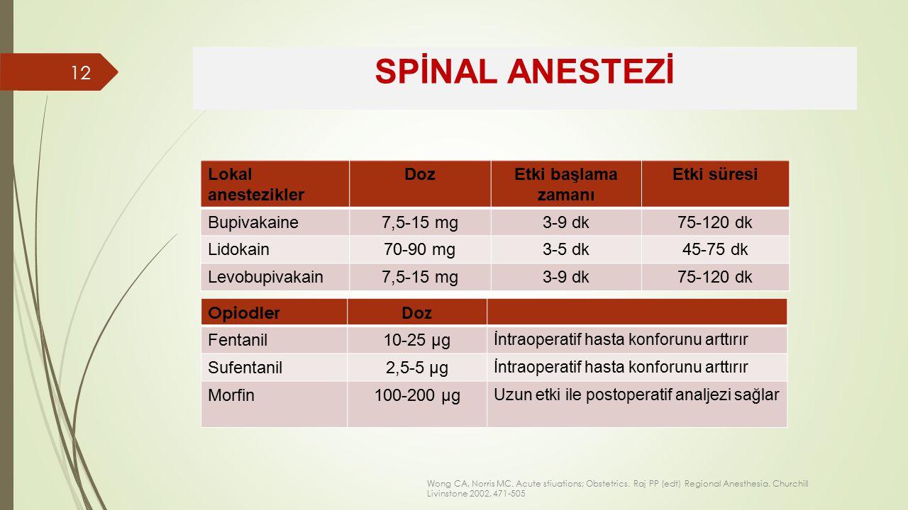 SPİNAL ANESTEZİ Lokal anestezikler Doz Etki başlama zamanı Etki süresi