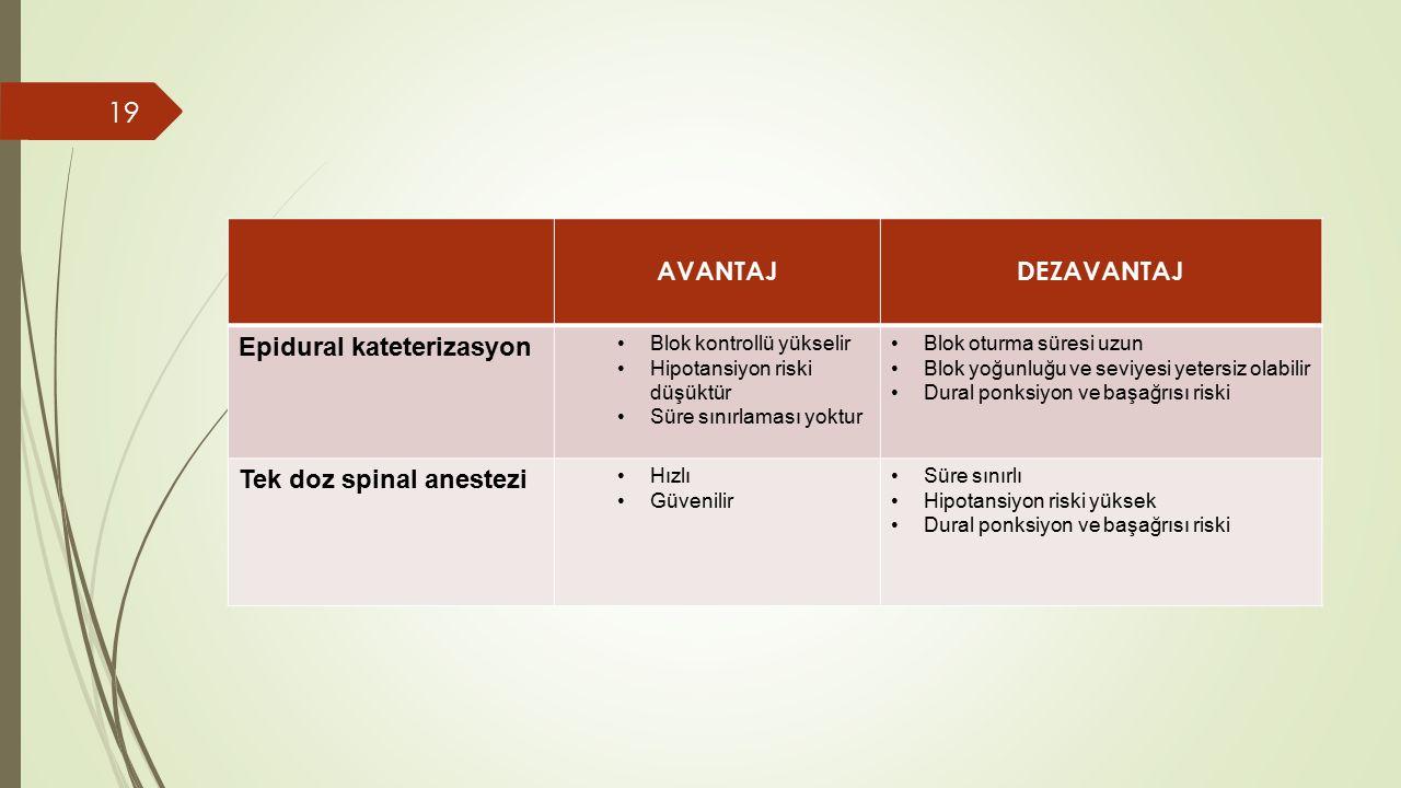 Epidural kateterizasyon