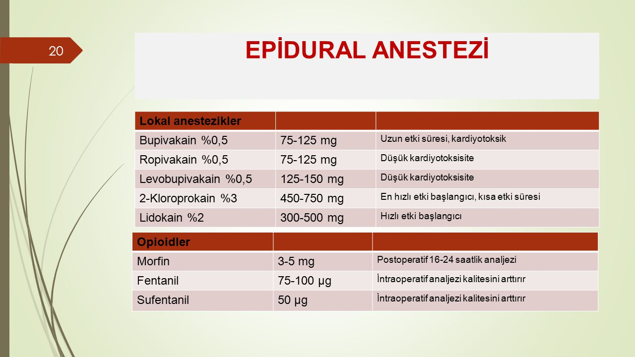 EPİDURAL ANESTEZİ Lokal anestezikler Bupivakain %0,5 75-125 mg