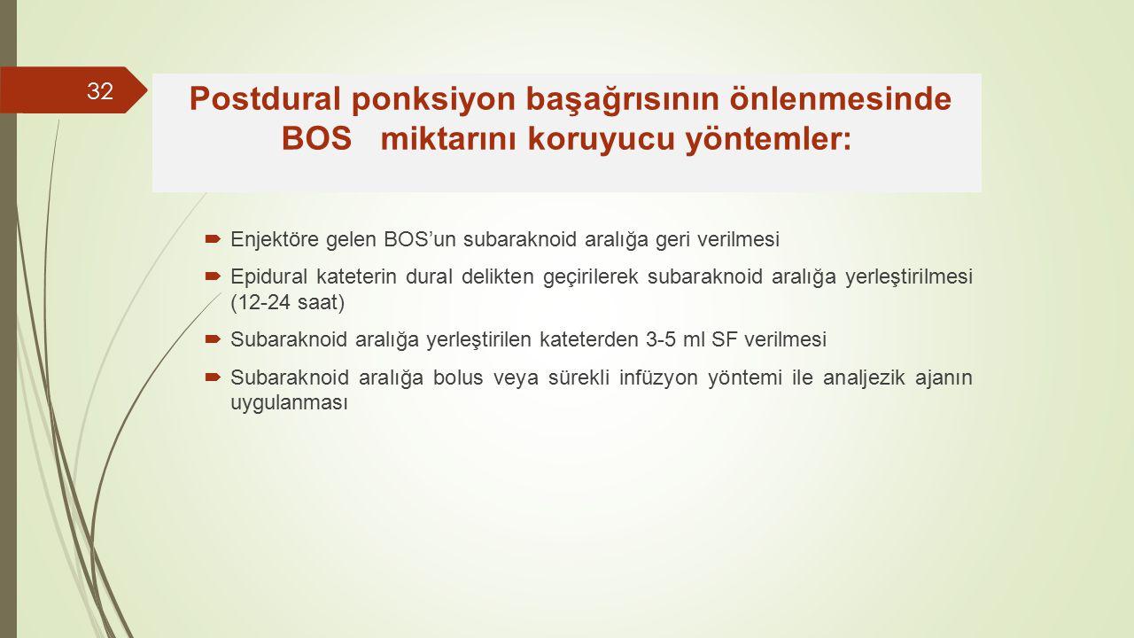 Postdural ponksiyon başağrısının önlenmesinde BOS miktarını koruyucu yöntemler: