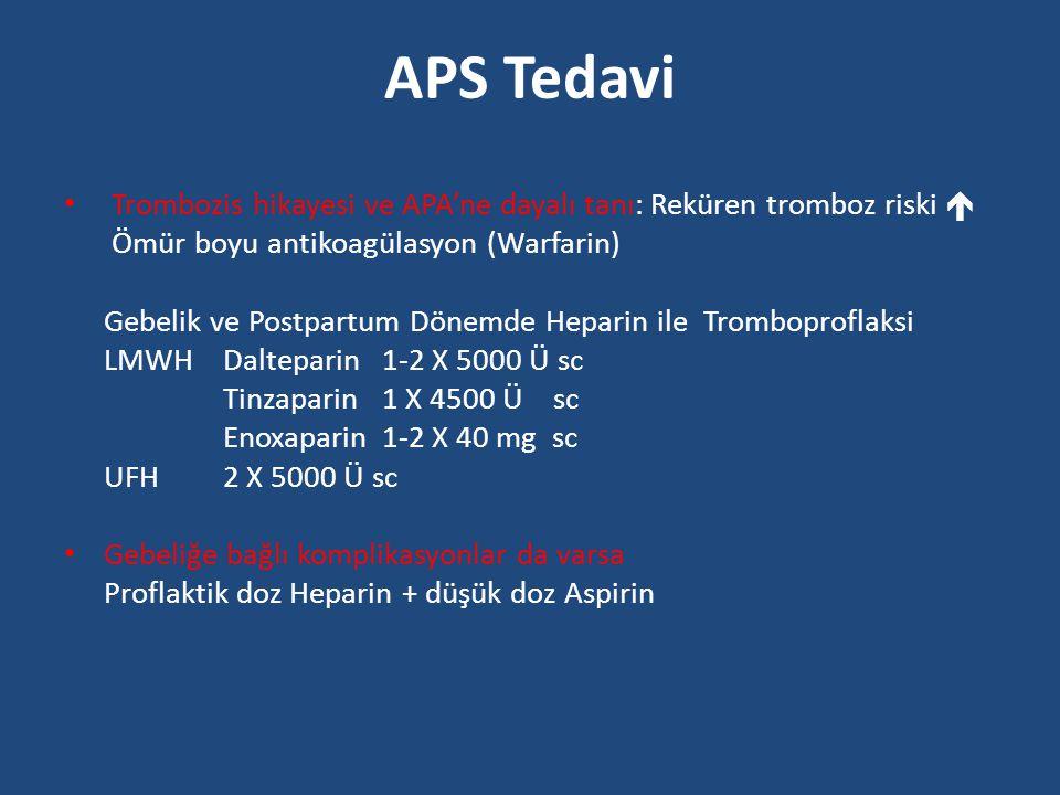 APS Tedavi Trombozis hikayesi ve APA'ne dayalı tanı: Reküren tromboz riski  Ömür boyu antikoagülasyon (Warfarin)