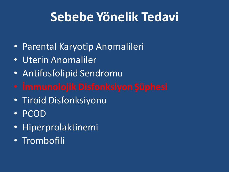 Sebebe Yönelik Tedavi Parental Karyotip Anomalileri Uterin Anomaliler
