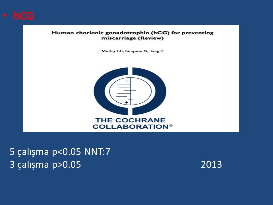 5 çalışma p<0.05 NNT:7 3 çalışma p>0.05 2013